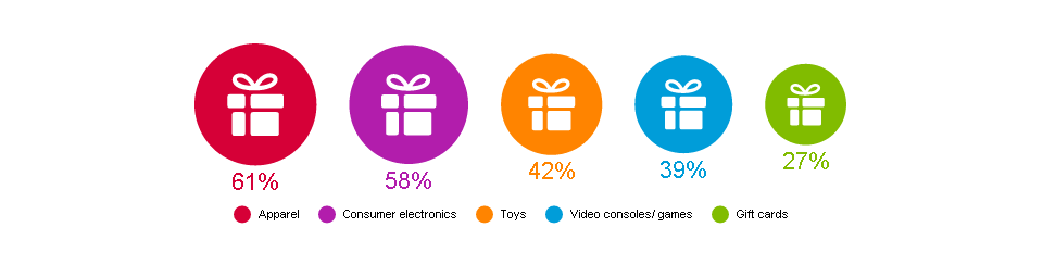 black-friday-2015-nielsen-acquisti