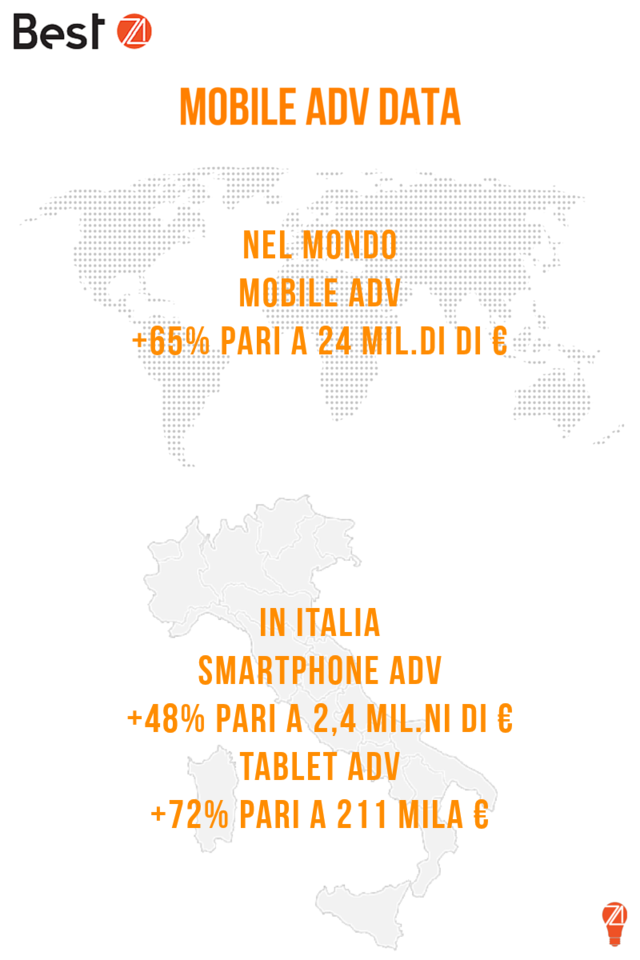 mobile-marketing-italia-infografica-1