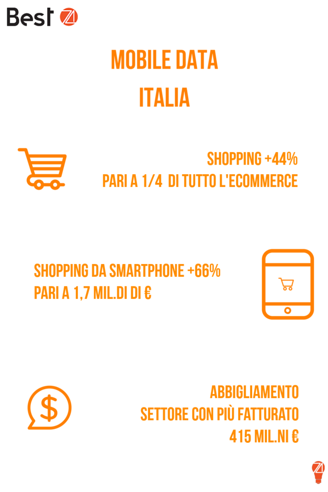 mobile-marketing-italia-infografica-2