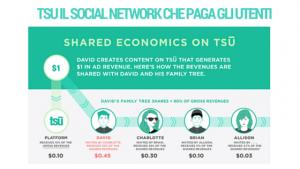 Tsu-il-social-network-che-paga-gli-utenti-anteprima