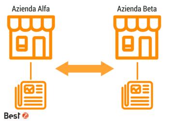 mobile italia second party data