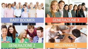"""""""baby boomer generazione x millennials e generazione z"""""""