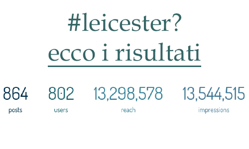 leicester statistiche web social