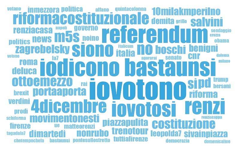 referendum costituzionale 2016 agenzia web marketing ancona best 74